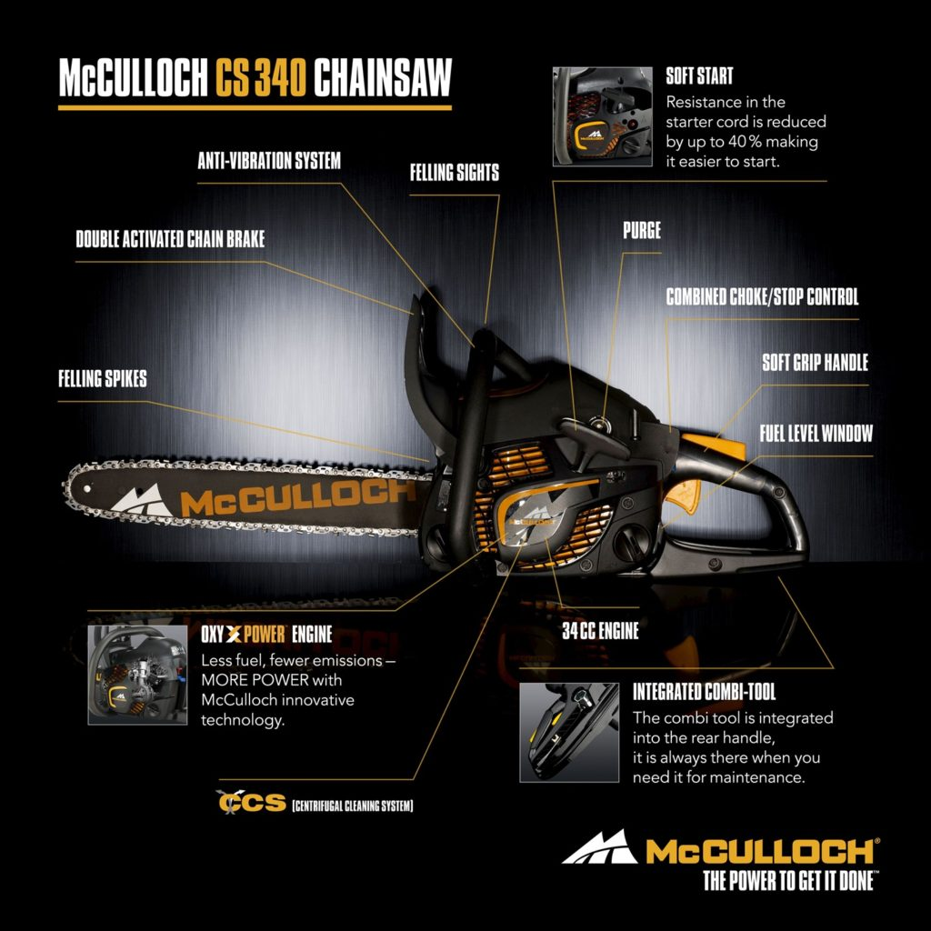 Mc CUlloch CS 340 - Infographie